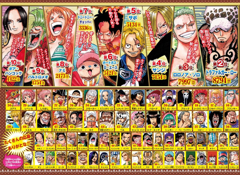Weekly Shonen Jump 4-5/2015