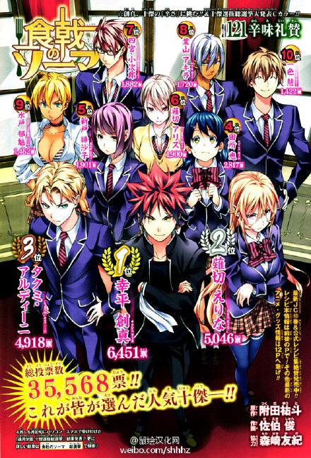 Weekly Shonen Jump 28/2015